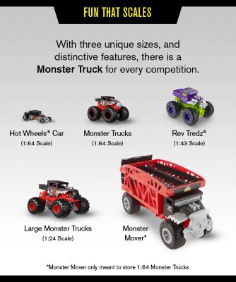 Monster Truck Toys Monster Trucks For Kids Hot Wheels