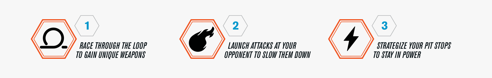 Race Through the Loop - Launch Attacks - Strategize Pit Stops